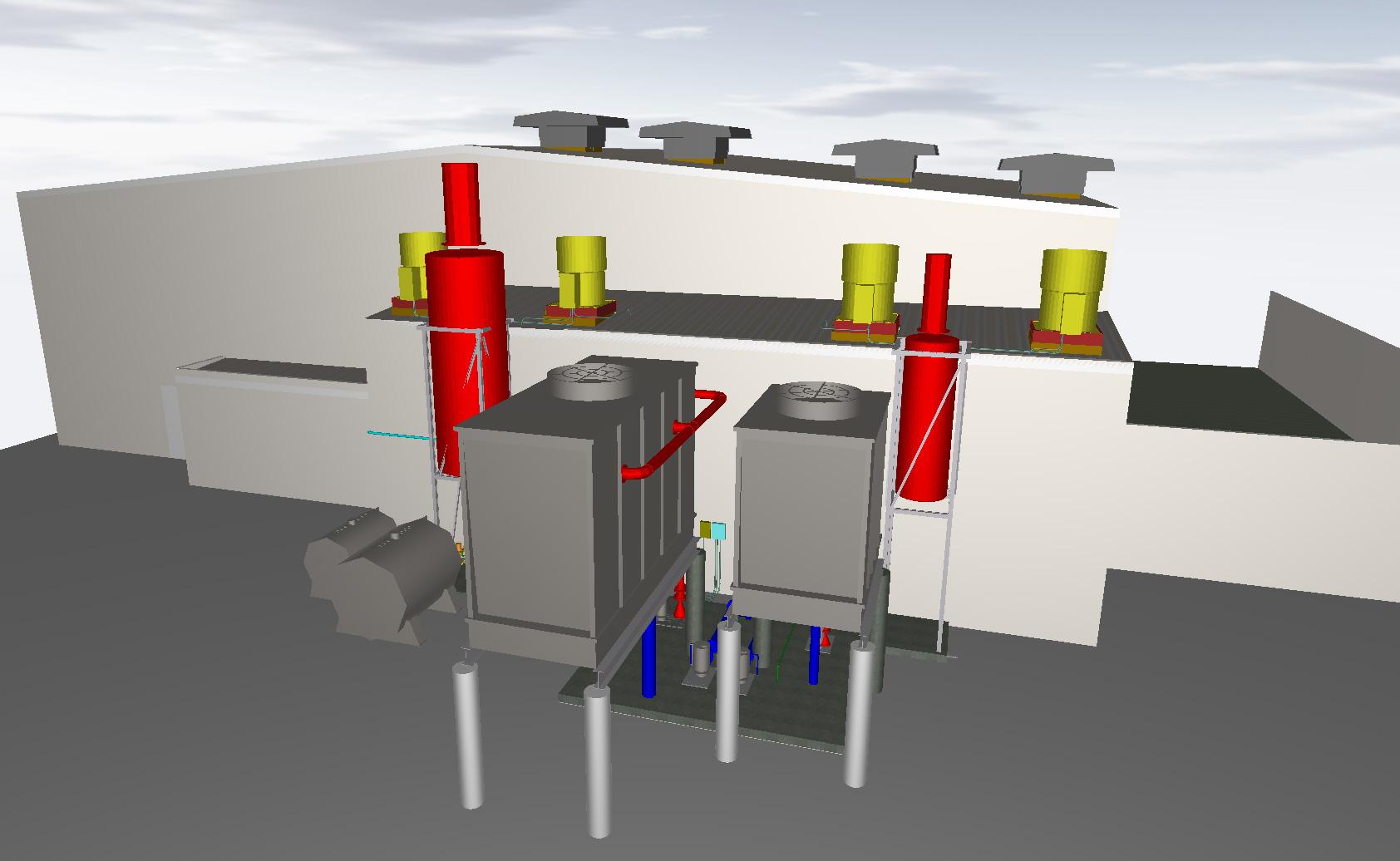 Dynamometer System Integration