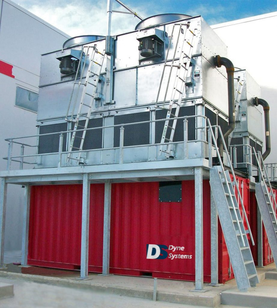Dynamometer Water Recirculation Systems (WRS)